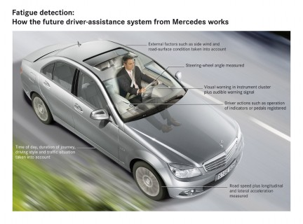 mercedes_benz_assist_motorauthority_001
