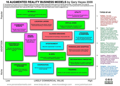 augmented_reality_business_models