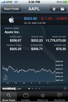 NASDAQ Portfolio Manager