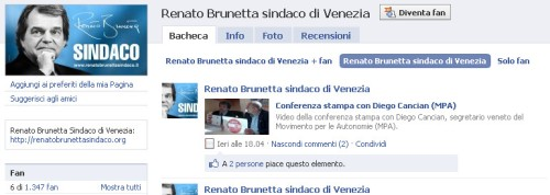Brunetta